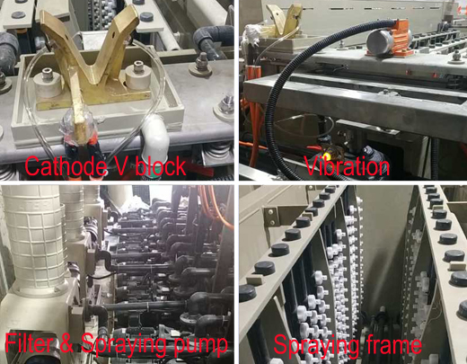 PCB Copper Plating Line